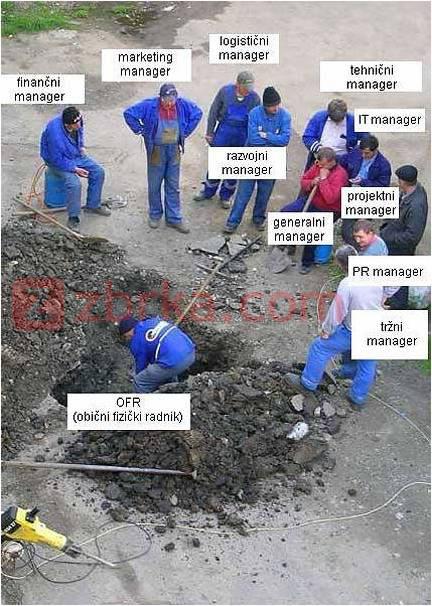 posao